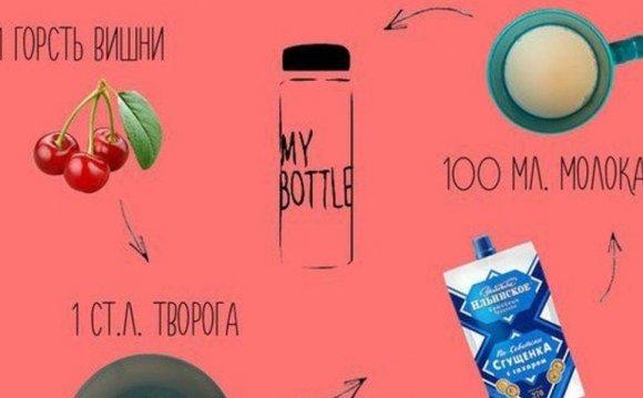 Рецепты напитков для бутылки «