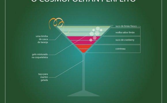 Рецепты популярных коктейлей