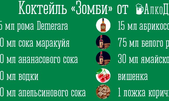 Коктейль зомби и рецептами